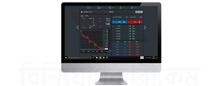 online trading app