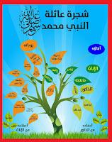 شجرة العائلة سيدنا محمد صلى الله عليه وسلم