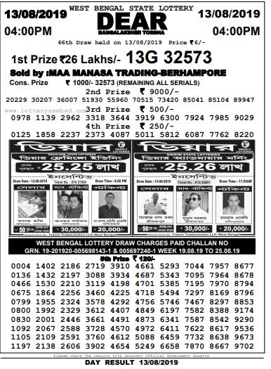 Dear Bangalakshmi Torsha,West Bengal Lottery