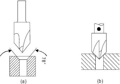 MECHANICAL ENGINEERING: DRILLING MACHINE