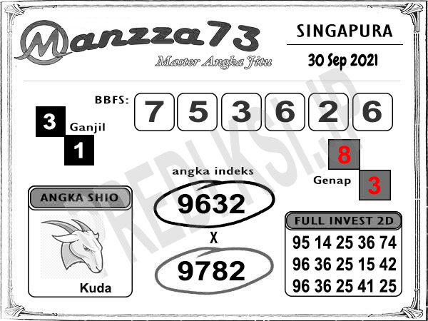 Manzza73 SGP Kamis