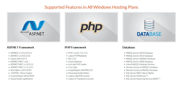 http://hostforlifeasp.net/ASPNET-Shared-European-Hosting-Plans