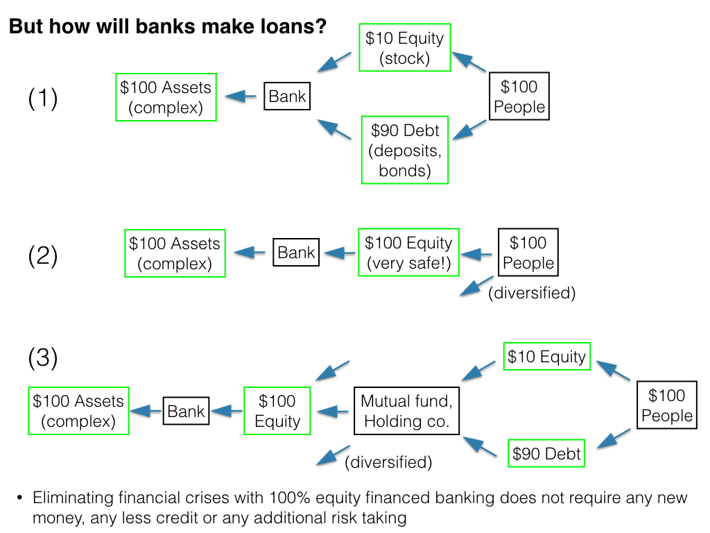 Today closed three banks including Invest Bank. Hes pretty big, who has any thoughts what will the Central Bank do next