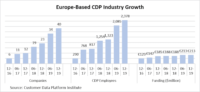 Reflections on the CDP Revolution in France (and the Rest of Europe)