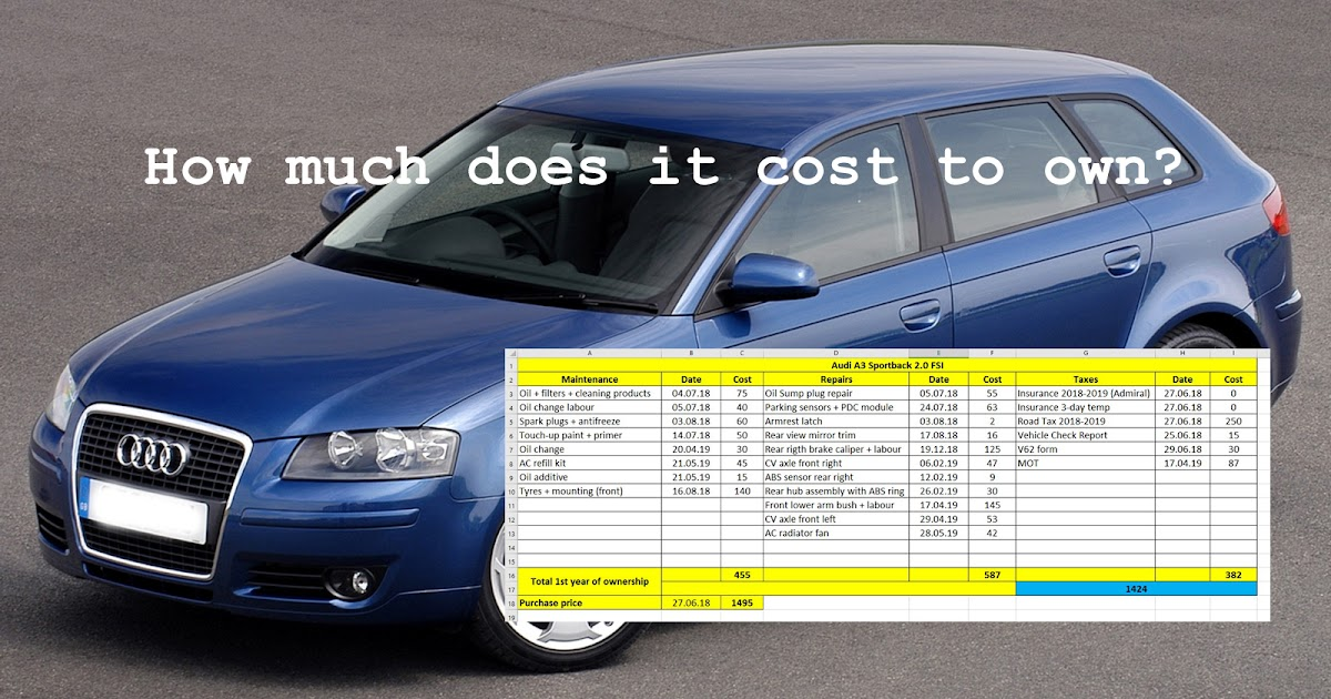 Motoring Culture Magazine How Much Does It Cost To Run An