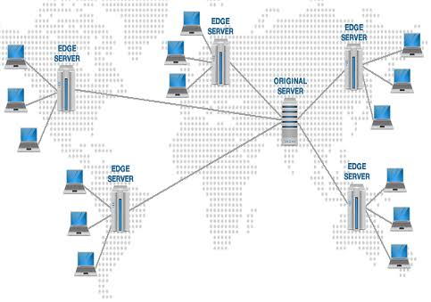 Appreciating Relevance of Content Delivery Network for Accelerating Content Distribution