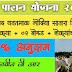 Maharashtra State Shedi Gat Vatap Yojana 2021.