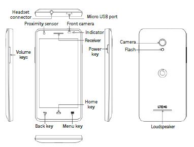 Vodafone Smart 4 Turbo Layout