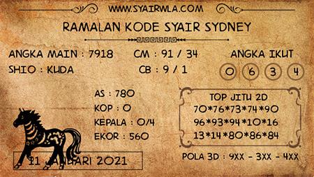 Kode Syair Sydney Senin 11 Januari 2021