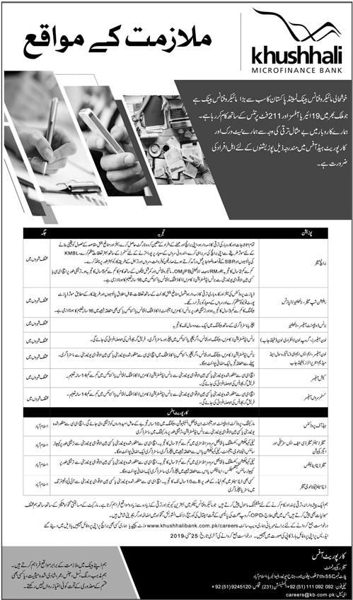 Khushhali Microfinance Bank Jobs 2019
