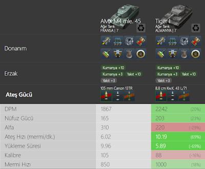 AMX M4 45 (Ağır Tank - Fransa)