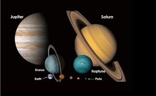 16 : 30 по Гринвичу, 21 декабря 2020 года, состоится условное соединение Юпитера и Сатурна. Астрономы поясняют как момент визуального сближения планет на небесной сфере для наблюдателя. При этом расстояние между планетами остаётся прежнее.  Для наблюдателя на небе эти планеты будут восприниматься как двойная яркая звезда. Через бинокль можно будет увидеть яркие планеты-гиганты, и крупные спутники Юпитера — Ио, Каллисто, Ганимед и Европа.  При безоблачном небе, через телескоп можно увидеть спутники планет и кольца Сатурна. Последний раз подобное сближение планет— гигантов Юпитера и Сатурна произошло 4 марта 1226 года. В следующий раз это природное явление произойдет 15 марта 2080 года.