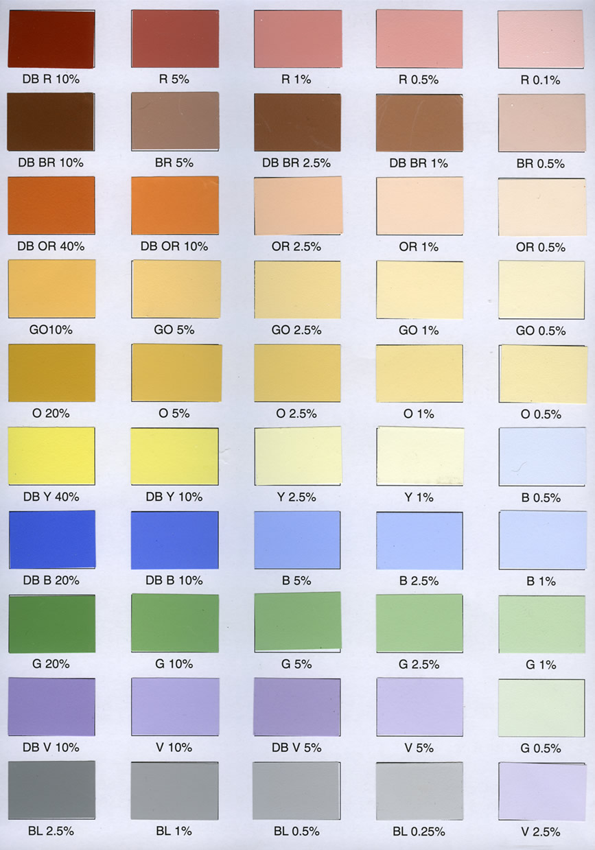 A Poem A Day Day 269 Colour Charts