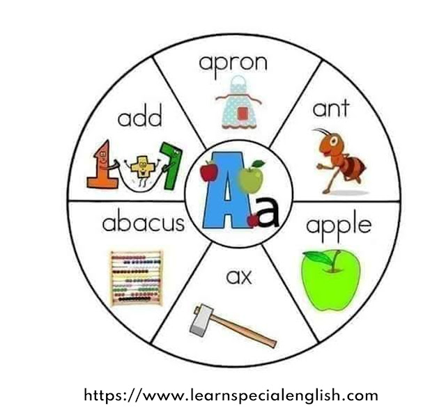 'A' words for kids-- Learn English through pictures