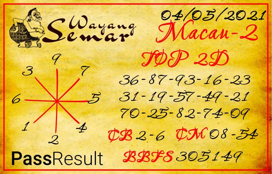 Mr.2D - Rumus Togel Toto Macau P2