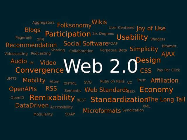 Manual Web 2.0 Backlink Strategy WT1 Hindi