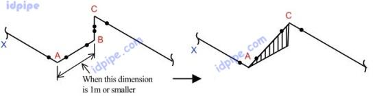 Pipa Isometric Membentuk Sudut