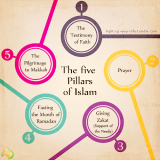 islamic images the five pillars of islam