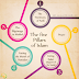 Islamic Images - Five Pillars of Islam