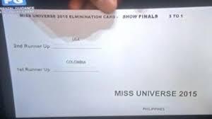Kartu Miss Universe 2015