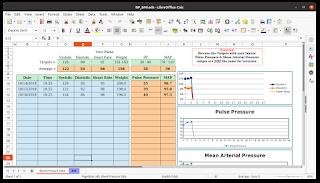 Caratteristiche LibreOffice Calc