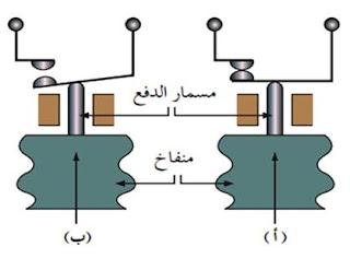 طريقة عمل قاطع الضغط المنخفض ذي المنفاخ