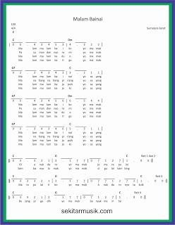 not angka malam bainai lagu daerah sumatera barat