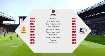 PES 2020 Scoreboard Jupiler Pro League by Spursfan07