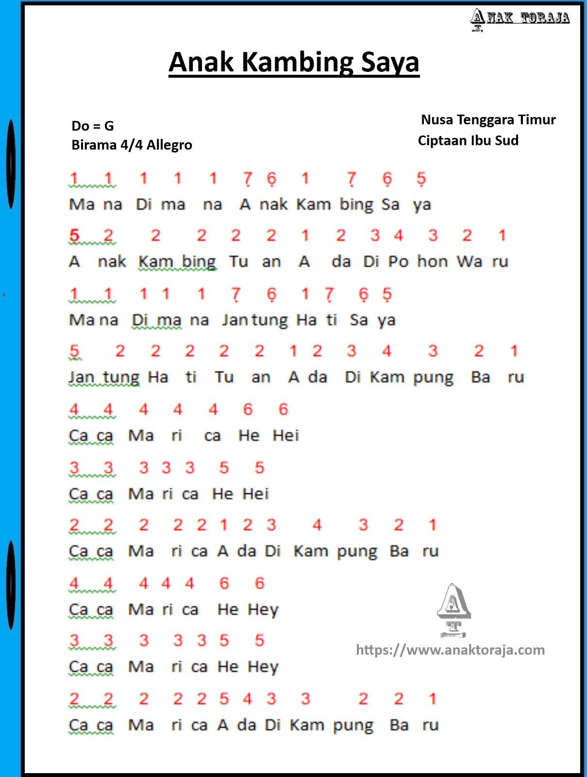 Not Lagu Anak Kambing Saya : kambing, Angka, Kambing