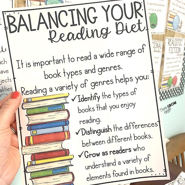 balanced reading diet genre lessons