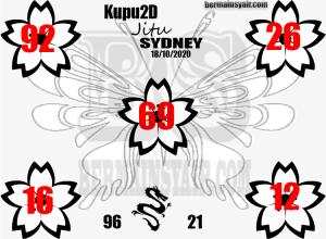 Kode syair Sydney Minggu 18 Oktober 2020 276