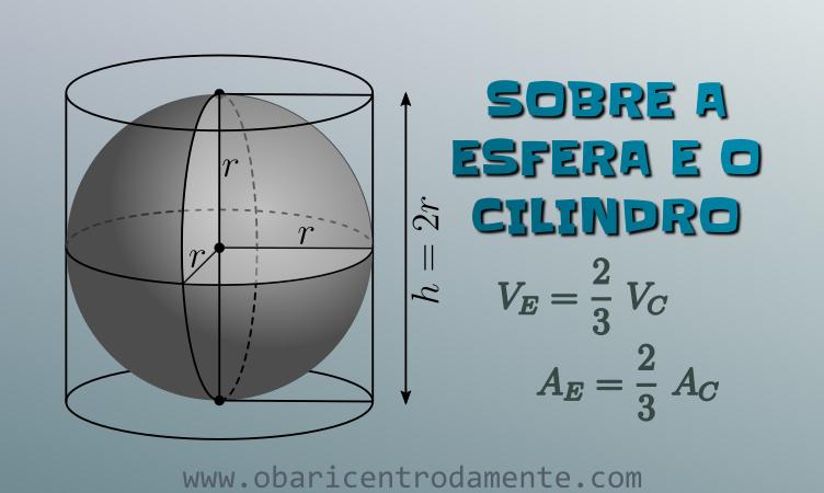 Arquimedes: Sobre a esfera e o cilindro