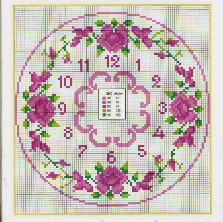Orologi a punto croce sul rosa for Orologio punto croce schemi gratis