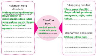 Diagram Cita-Cita Bayu www.simplenews.me