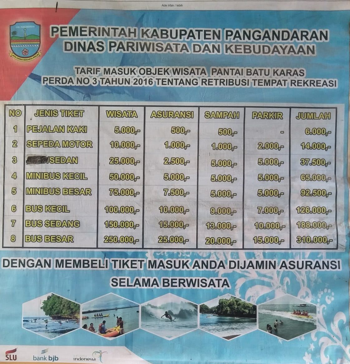 Harga Tiket Masuk Batu Karas - Operator Body Rafting Guha Bau