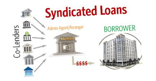 Syndicated Lending/Loan As A Product Of Corporate Banking