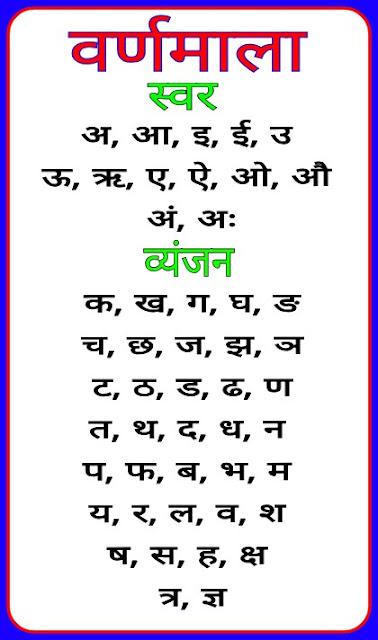 Alphabets In Hindi | हिंदी और अंग्रेजी में अ, आ, इ,.. | क, ख , ग , घ ,..| लिखना सीखे