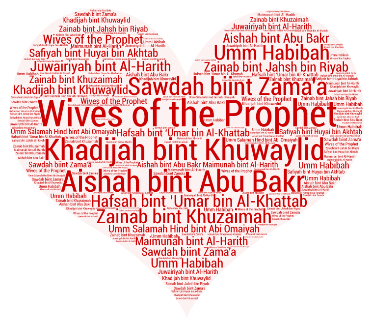 Download PDF The Prophets Wives