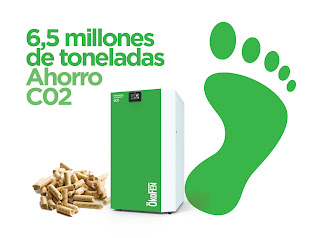 ahorro co2 caldera pellets