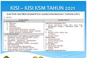 Kisi – Kisi KSM Tingkat MI, MTs dan MA Tahun 2021