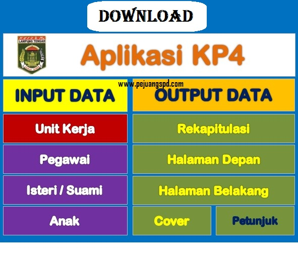 Download Aplikasi KP4 Terbaru 2019