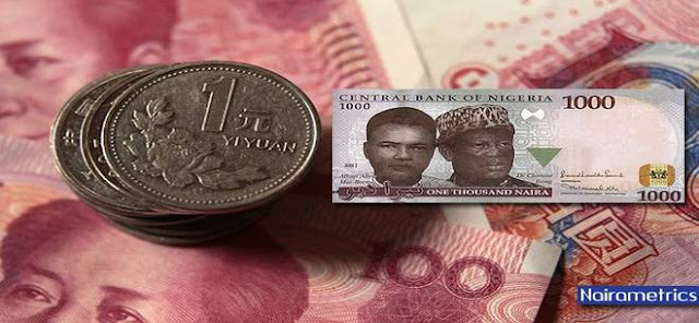Forex: CBN begins sale of foreign exchange in Chinese Yuan