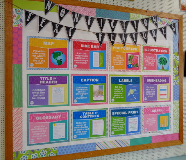 Turn a set of 12 nonfiction text features posters into a bulletin board that can be displayed all year long!