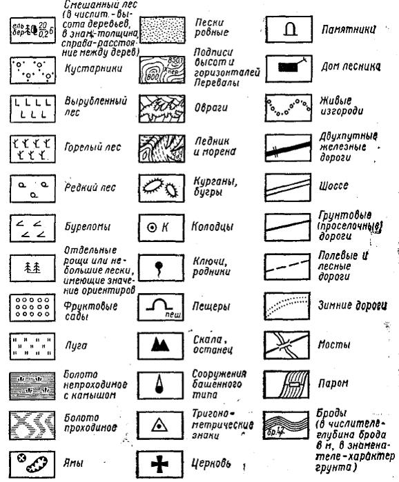 Картографічні умовні знаки - це застосовані на картах графічні символи 67b9c2e66284b