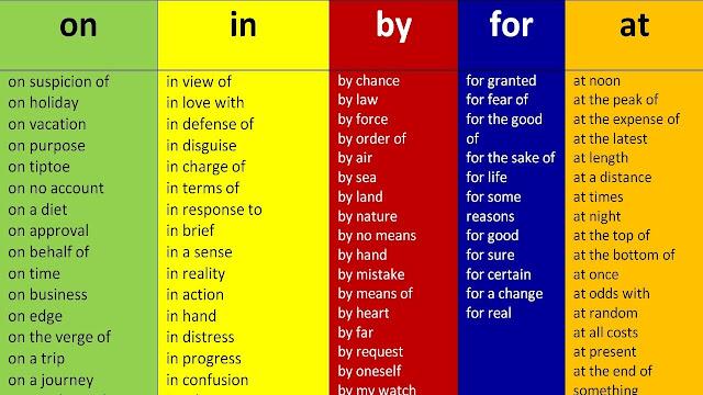 حروف الجر في اللغة الانجليزية مع الافعال