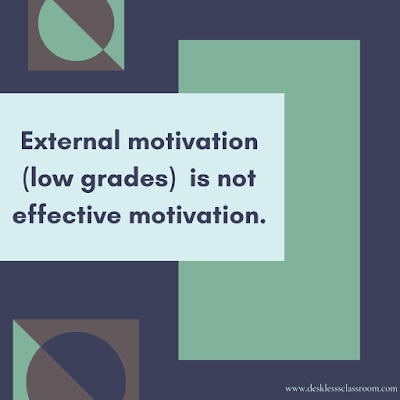 Image description: geometric figures in dark blue, brown, and light green with the words External Motivation (low grades) is not effective motivation.
