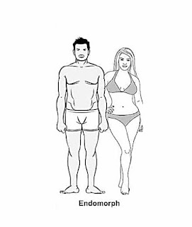 Endomorph, body type, endomorph body type