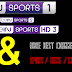 ALL NEW PREMIUM LIVE TV: WORLD CHANNELS WITH SPORTS & MORE 2019