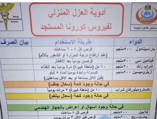 اسماء افضل علاج للمصابين بكورونا - الادوية المعتمدة لعلاج المصابين بفيروس كورونا في العزل المنزلى بأعتماد من وزارة الصحة المصرية