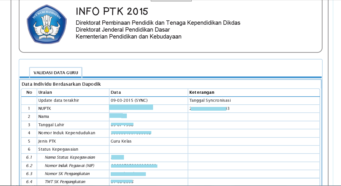 cek data ptk p2tk